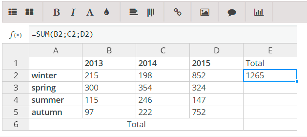 How to use formulas in tables