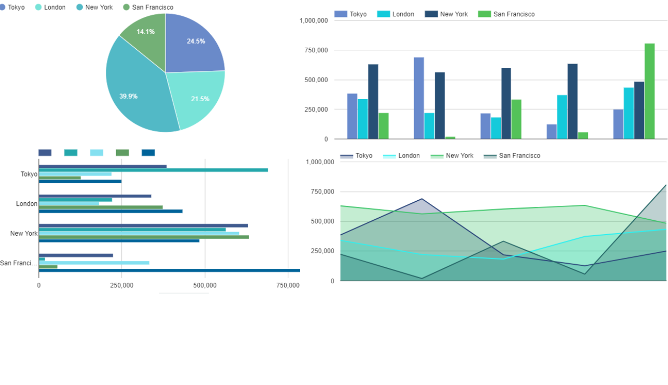 Wordpress Data Tables -Charts & Diagrams